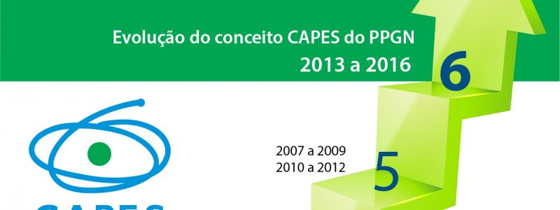 The concept of PPGN increased to 6 in the CAPES 2017 four-year evaluation